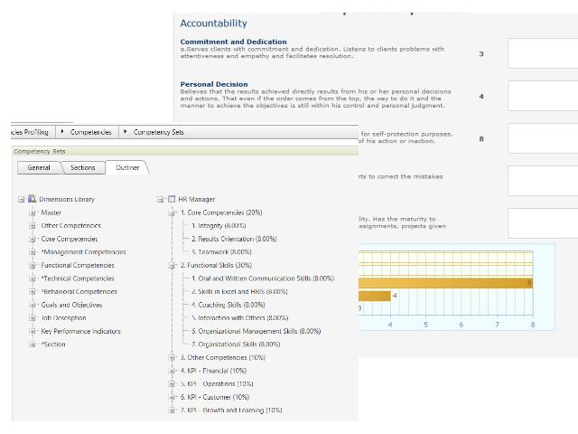 Competencies and Job Profiling